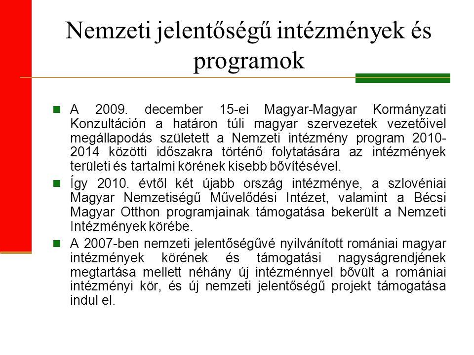 Nemzeti jelentőségű intézmények és programok A 2009.