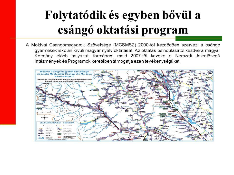 Folytatódik és egyben bővül a csángó oktatási program A Moldvai Csángómagyarok Szövetsége (MCSMSZ) 2000-től kezdődően szervezi a csángó gyermekek iskolán kívüli magyar nyelv oktatását.