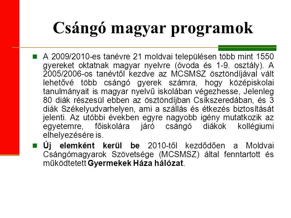 Csángó magyar programok A 2009/2010-es tanévre 21 moldvai településen több mint 1550 gyereket oktatnak magyar nyelvre (óvoda és 1-9.