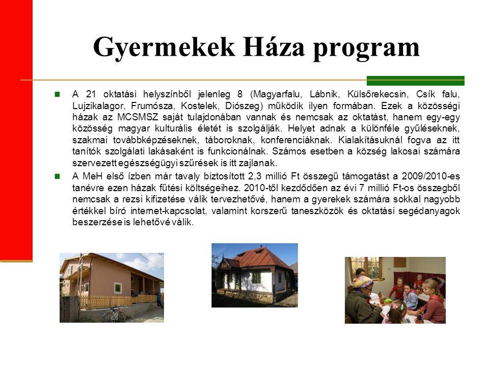 Gyermekek Háza program A 21 oktatási helyszínből jelenleg 8 (Magyarfalu, Lábnik, Külsőrekecsin, Csík falu, Lujzikalagor, Frumósza, Kostelek, Diószeg) működik ilyen formában.