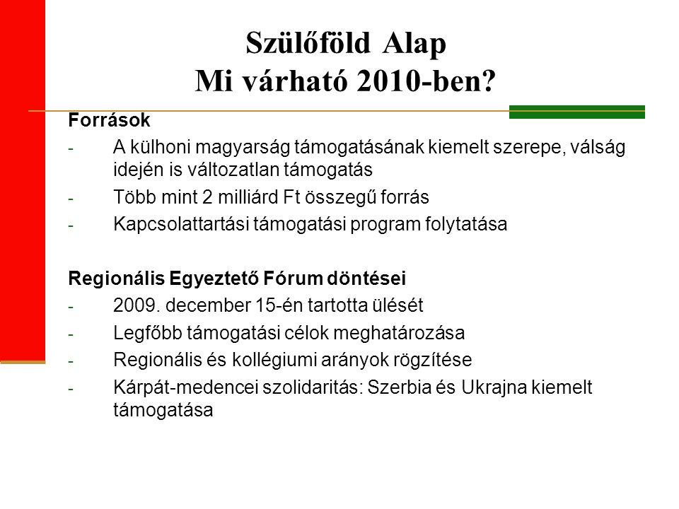 Szülőföld Alap Mi várható 2010-ben.