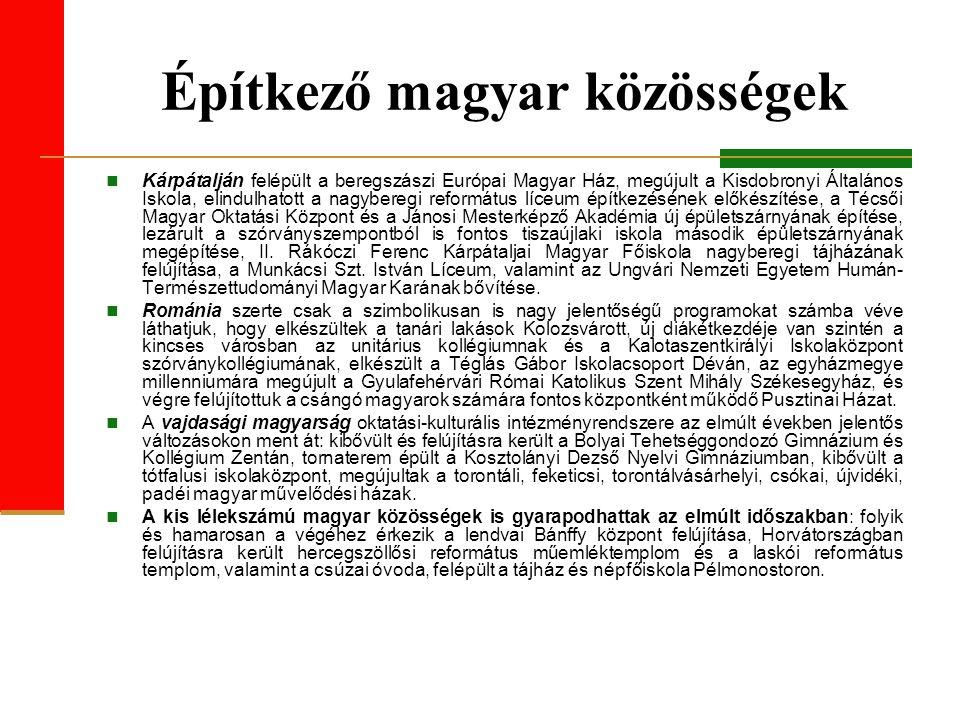 Nemzeti jelentőségű intézmények és programok – kiemelt új projektek A Mezőségi Magyar Iskolaközpont építése.