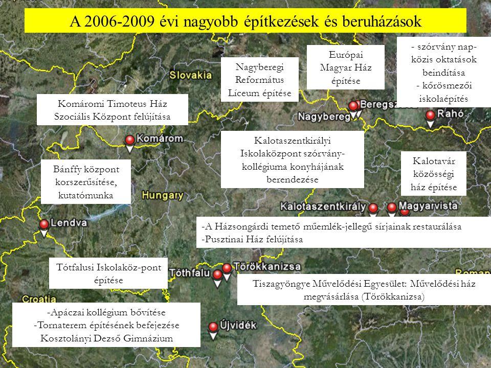Elek-Ottlaka magyar szakasz 1,5 km román szakasz 2,8 km összesen 4,3 km Varratmentes Európa