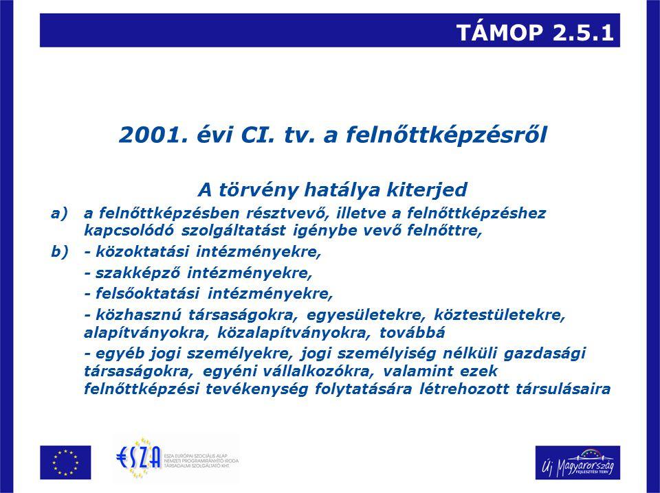 TÁMOP 2.5.1 2001.évi CI. tv.