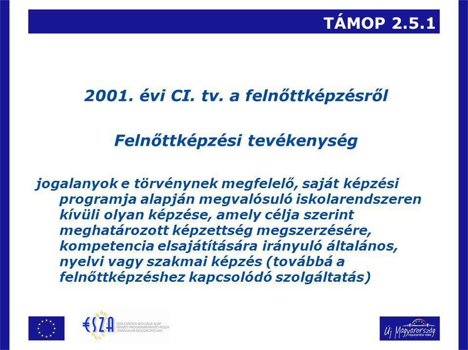 TÁMOP 2.5.1 V.Kérdések, GYIK-ok 1.