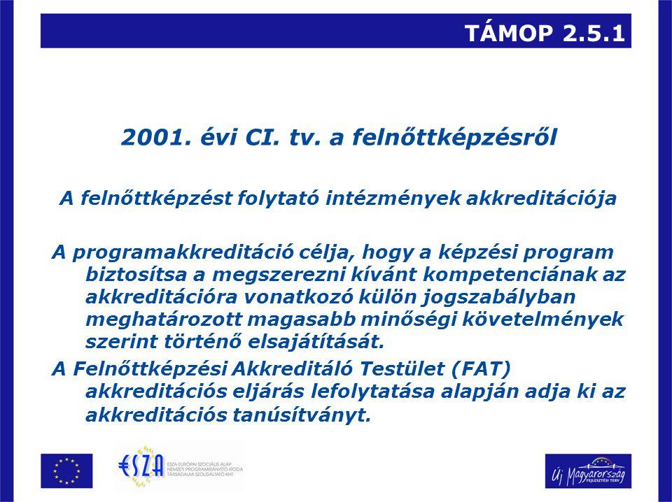 TÁMOP 2.5.1 25.