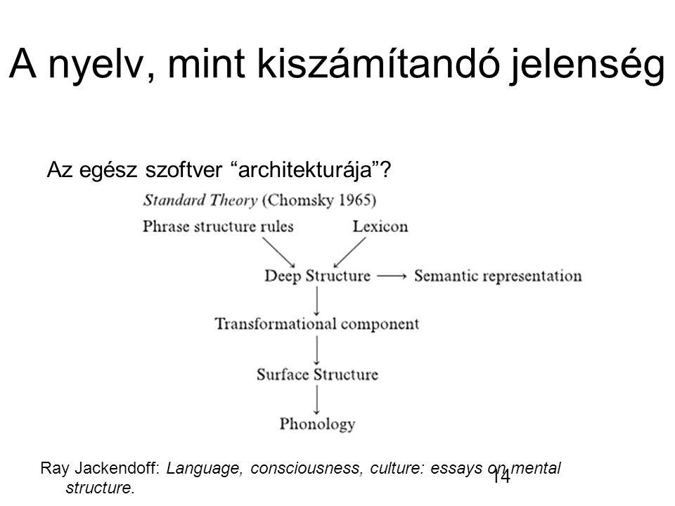 """14 A nyelv, mint kiszámítandó jelenség Az egész szoftver """"architekturája""""? Ray Jackendoff: Language, consciousness, culture: essays on mental structur"""