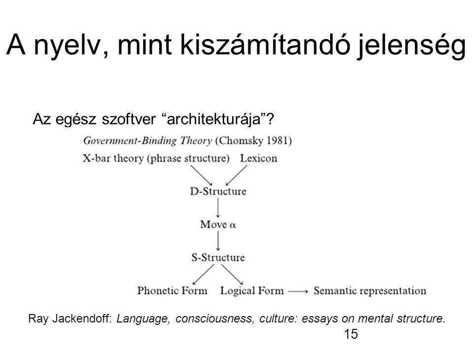 """15 A nyelv, mint kiszámítandó jelenség Az egész szoftver """"architekturája""""? Ray Jackendoff: Language, consciousness, culture: essays on mental structur"""