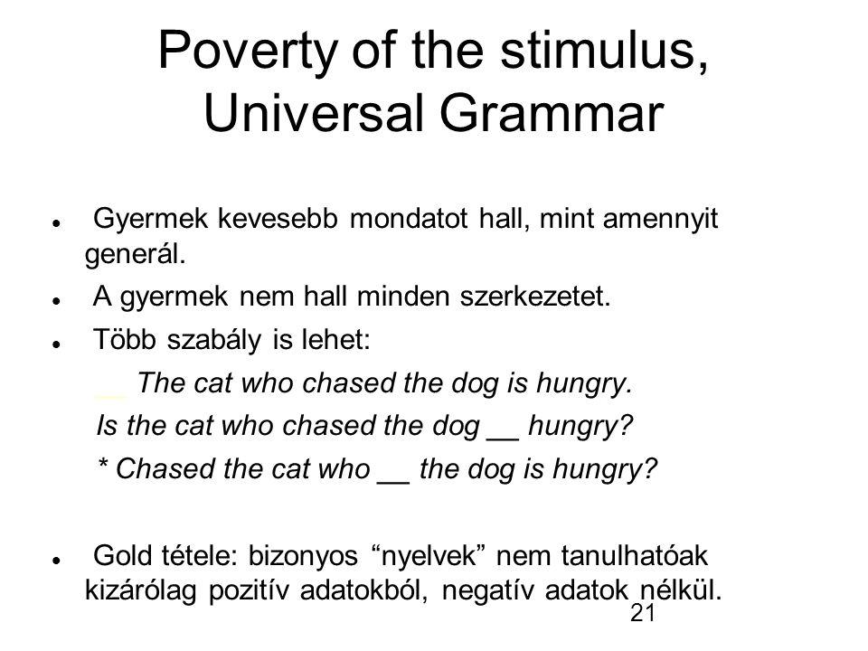 21 Poverty of the stimulus, Universal Grammar Gyermek kevesebb mondatot hall, mint amennyit generál. A gyermek nem hall minden szerkezetet. Több szabá
