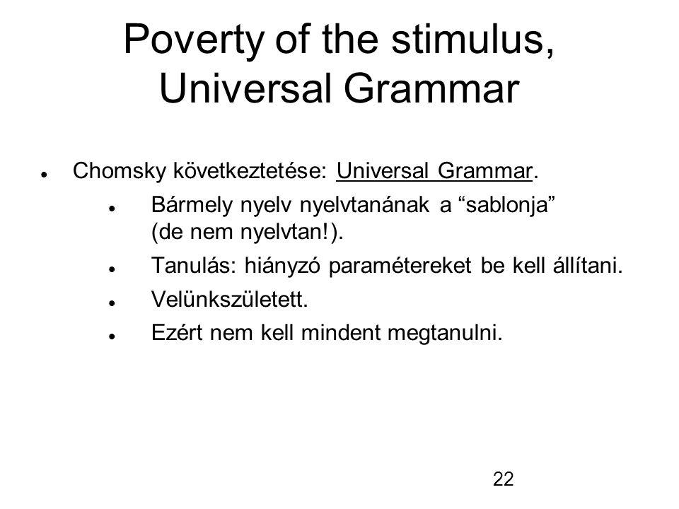 """22 Poverty of the stimulus, Universal Grammar Chomsky következtetése: Universal Grammar. Bármely nyelv nyelvtanának a """"sablonja"""" (de nem nyelvtan!). T"""