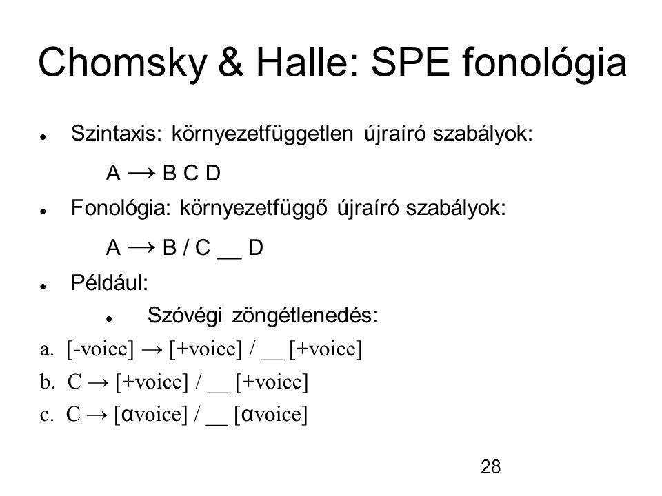 28 Chomsky & Halle: SPE fonológia Szintaxis: környezetfüggetlen újraíró szabályok: A → B C D Fonológia: környezetfüggő újraíró szabályok: A → B / C __