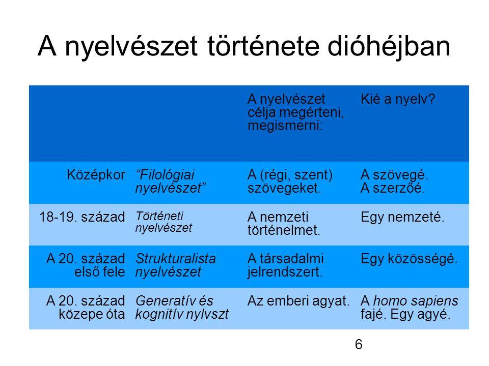 """6 A nyelvészet története dióhéjban A nyelvészet célja megérteni, megismerni: Kié a nyelv? Középkor""""Filológiai nyelvészet"""" A (régi, szent) szövegeket."""