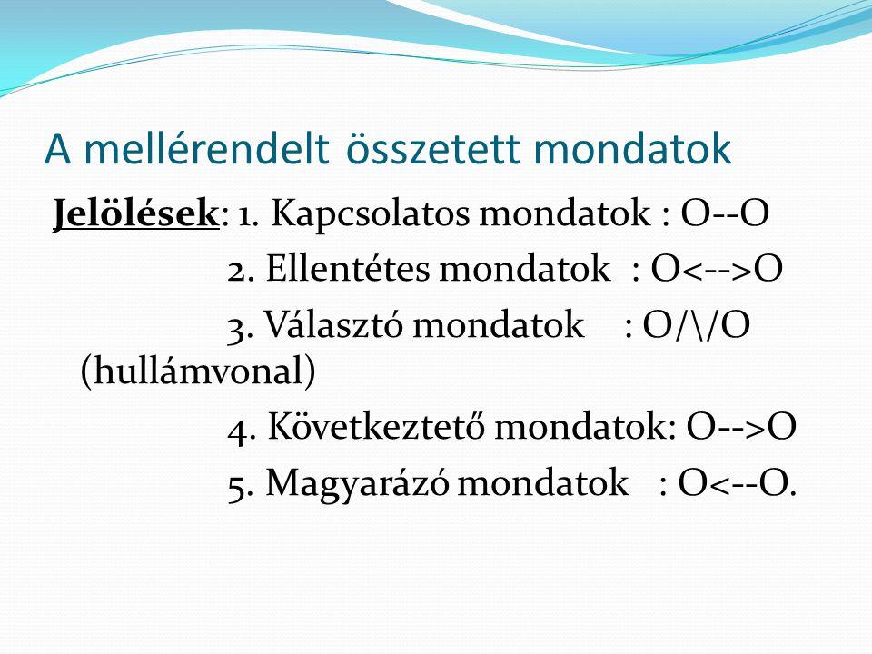 A mellérendelt összetett mondatok Jelölések: 1. Kapcsolatos mondatok : O--O 2. Ellentétes mondatok : O O 3. Választó mondatok : O/\/O (hullámvonal) 4.