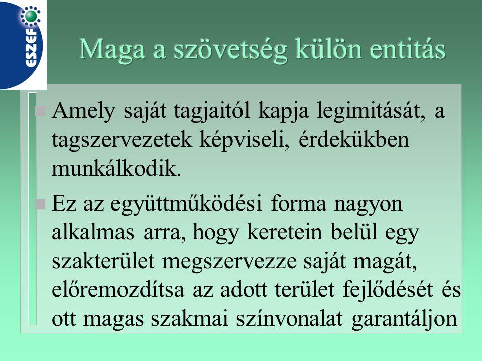 n Amely saját tagjaitól kapja legimitását, a tagszervezetek képviseli, érdekükben munkálkodik.