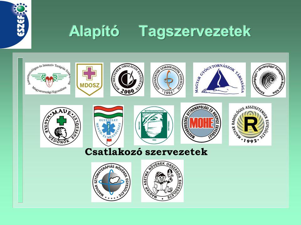Csatlakozó szervezetek