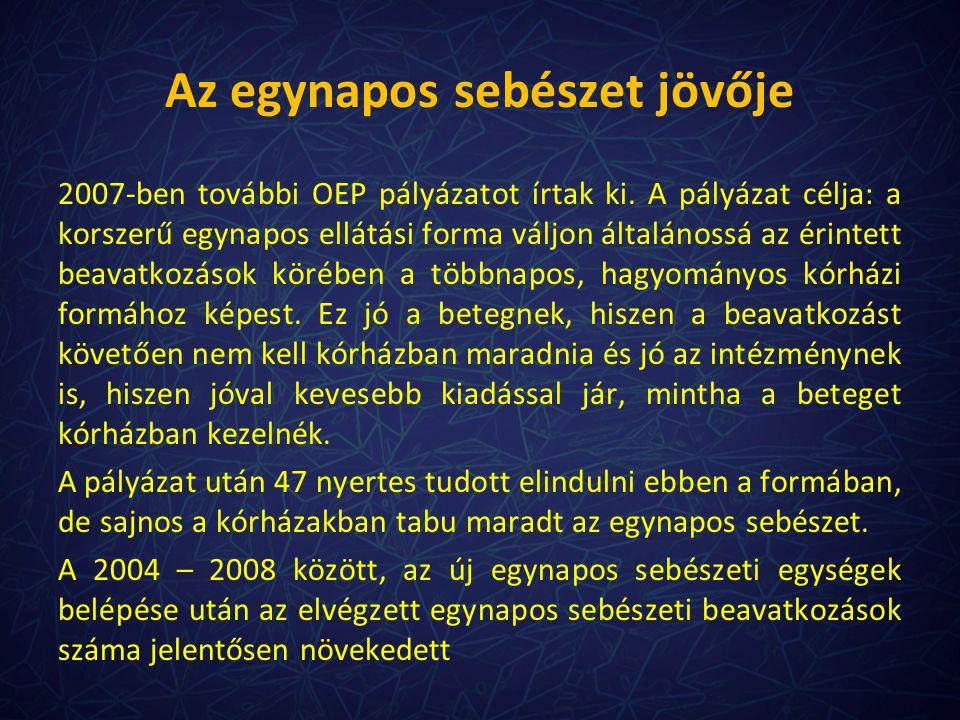 Az egynapos sebészet jövője 2007-ben további OEP pályázatot írtak ki. A pályázat célja: a korszerű egynapos ellátási forma váljon általánossá az érint