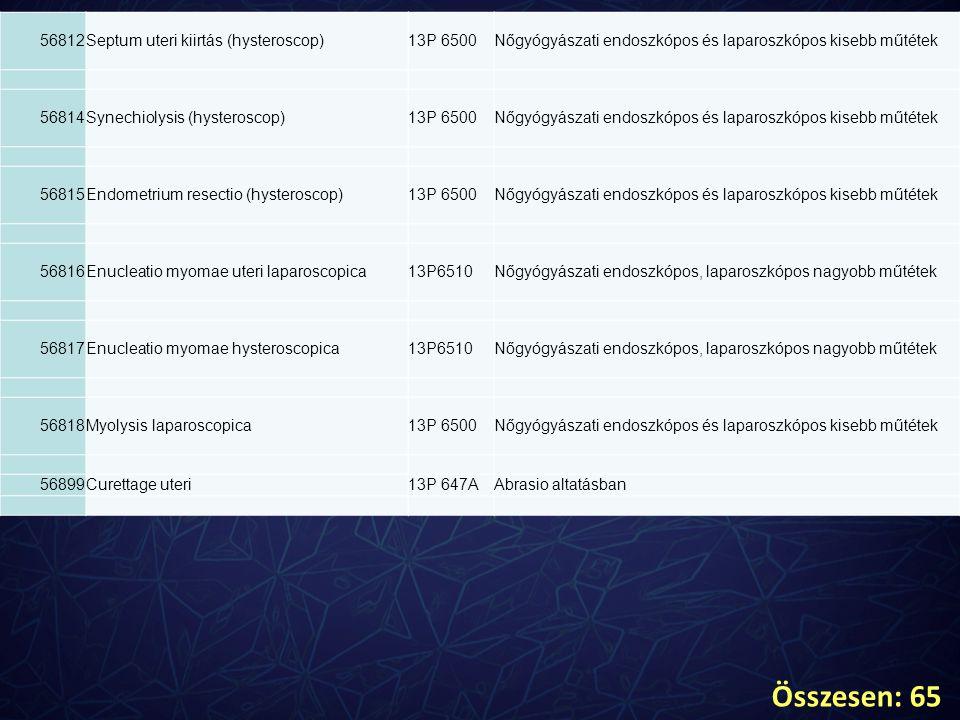 56812Septum uteri kiirtás (hysteroscop)13P 6500Nőgyógyászati endoszkópos és laparoszkópos kisebb műtétek 56814Synechiolysis (hysteroscop)13P 6500Nőgyó