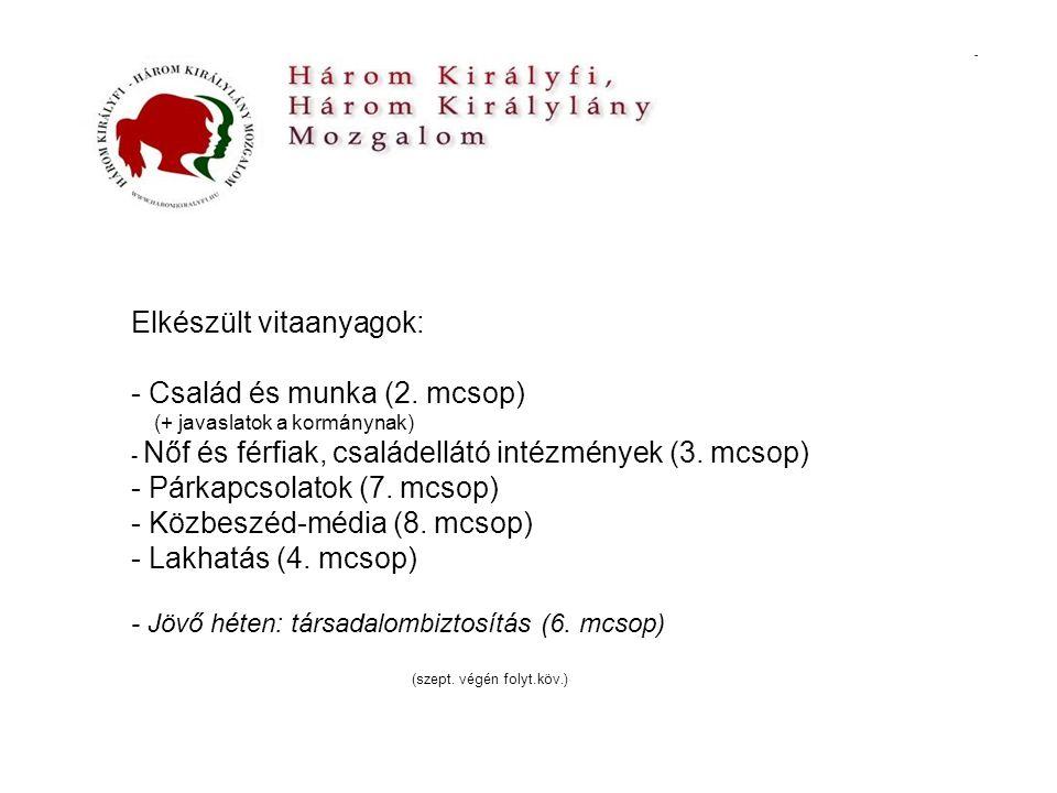 Elkészült vitaanyagok: - Család és munka (2. mcsop) (+ javaslatok a kormánynak) - Nőf és férfiak, családellátó intézmények (3. mcsop) - Párkapcsolatok
