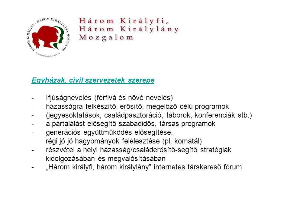 Egyházak, civil szervezetek szerepe -Ifjúságnevelés (férfivá és nővé nevelés) -házasságra felkészítő, erősítő, megelőző célú programok -(jegyesoktatás