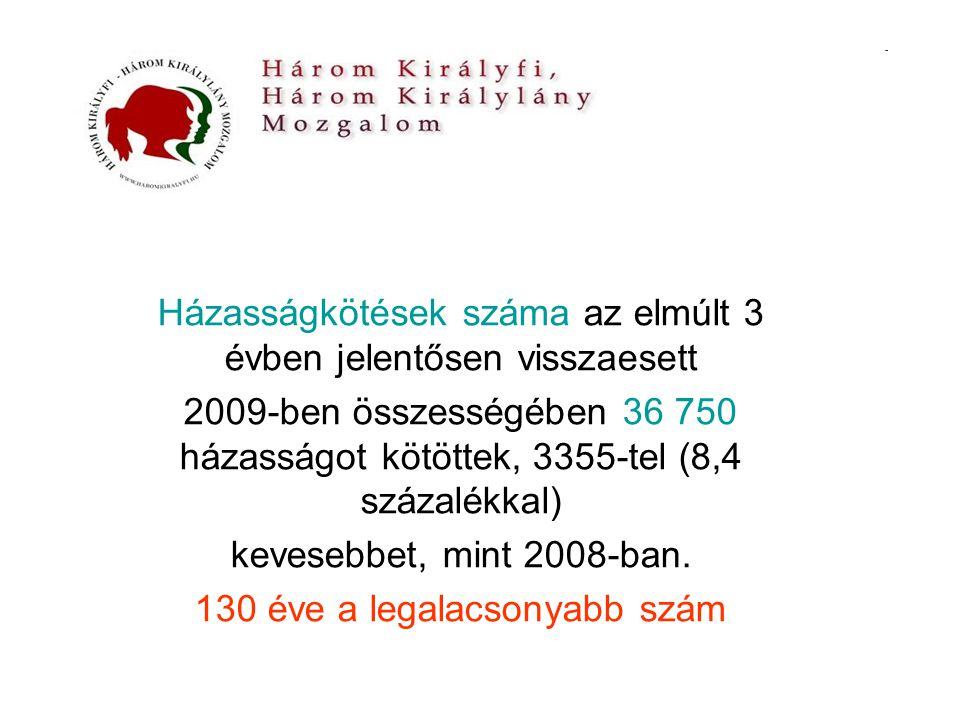 Egy válasz a kérdésre: Népesedési Kerekasztal 2010. november 11.