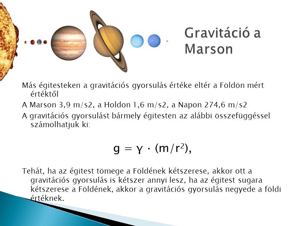 Más égitesteken a gravitációs gyorsulás értéke eltér a Földön mért értéktől A Marson 3,9 m/s2, a Holdon 1,6 m/s2, a Napon 274,6 m/s2 A gravitációs gyorsulást bármely égitesten az alábbi összefüggéssel számolhatjuk ki: g = γ ⋅ (m/r 2 ), Tehát, ha az égitest tömege a Földének kétszerese, akkor ott a gravitációs gyorsulás is kétszer annyi lesz, ha az égitest sugara kétszerese a Földének, akkor a gravitációs gyorsulás negyede a földi értéknek.