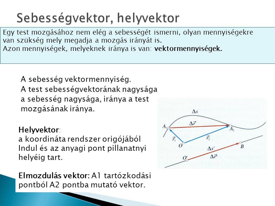 A sebesség vektormennyiség.