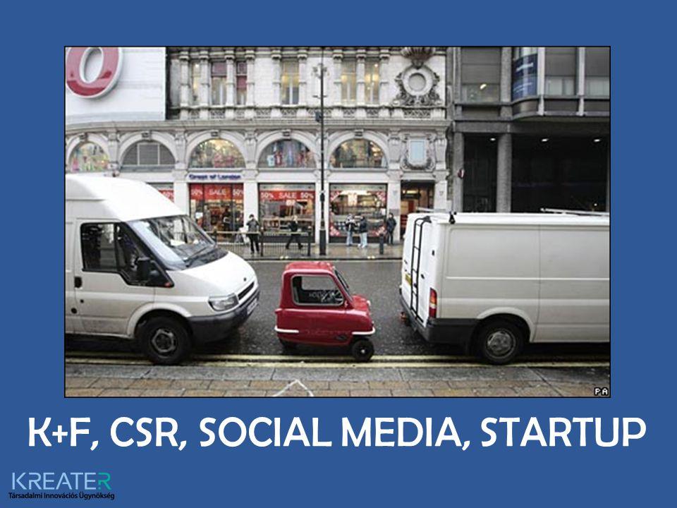 K+F, CSR, SOCIAL MEDIA, STARTUP