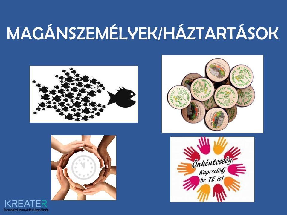 MAGÁNSZEMÉLYEK/HÁZTARTÁSOK