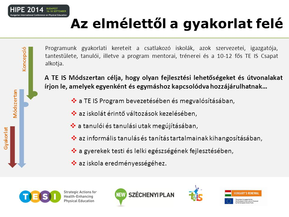 Az elmélettől a gyakorlat felé Módszertan Gyakorlat Programunk gyakorlati kereteit a csatlakozó iskolák, azok szervezetei, igazgatója, tantestülete, t