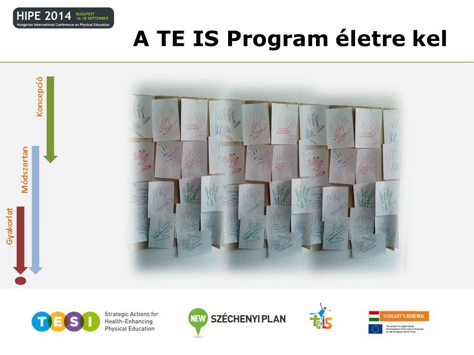 Koncepció Módszertan Gyakorlat A TE IS Program életre kel