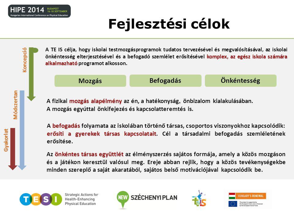 Fejlesztési célok Módszertan Gyakorlat komplex, az egész iskola számára alkalmazható A TE IS célja, hogy iskolai testmozgásprogramok tudatos tervezésé