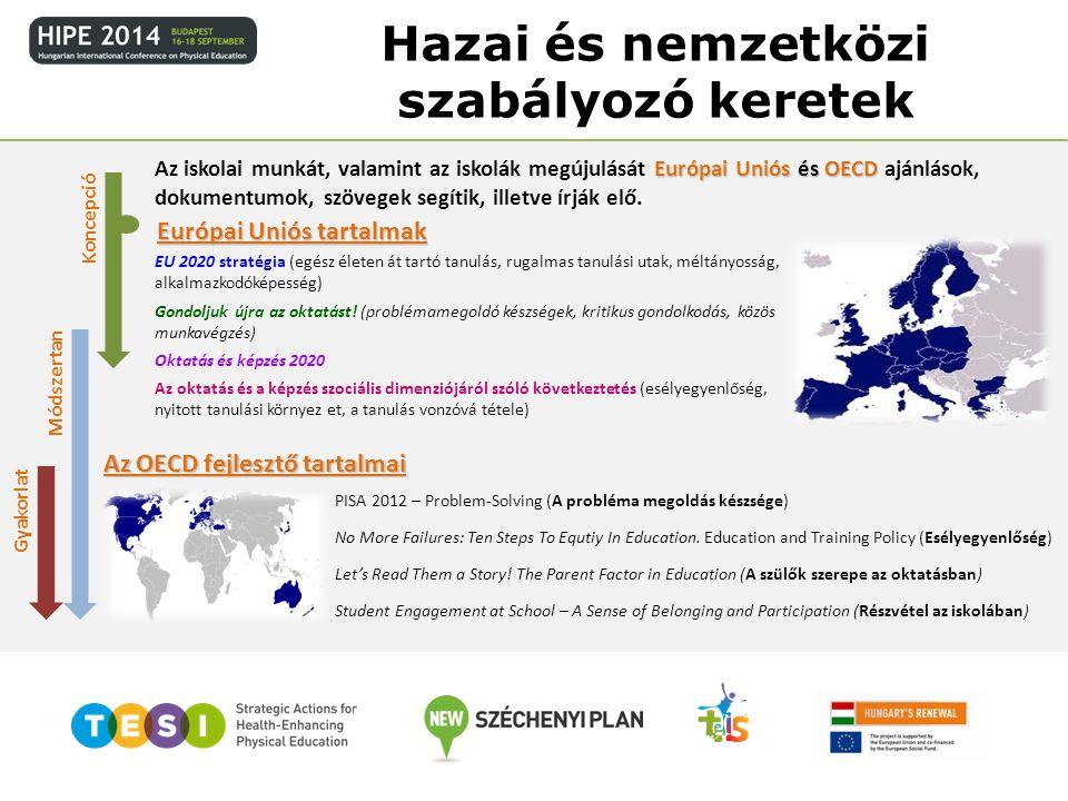 Hazai és nemzetközi szabályozó keretek Módszertan Gyakorlat Európai Uniós és OECD Az iskolai munkát, valamint az iskolák megújulását Európai Uniós és