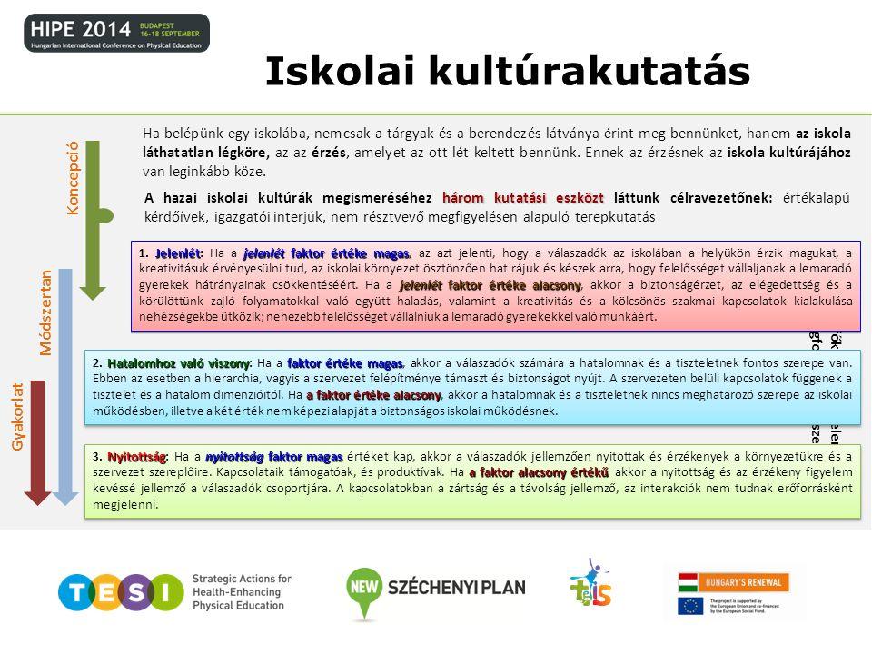 Kutatásunk főkomponens-elemzésének három legfontosabb összetevője Iskolai kultúrakutatás Módszertan Gyakorlat Ha belépünk egy iskolába, nemcsak a tárg