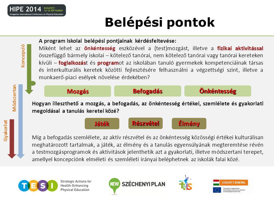 Belépési pontok Módszertan Gyakorlat A program iskolai belépési pontjainak kérdésfeltevése: fizikai aktivitással foglalkozásprogram Miként lehet az ön