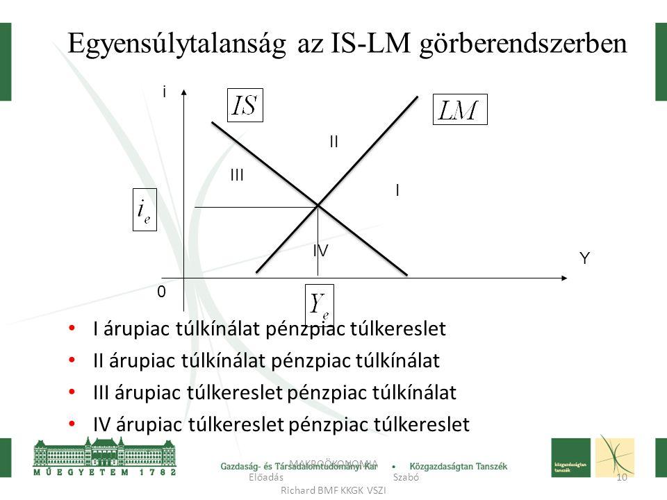 MAKROÖKONOMIA Előadás Szabó Richard BMF KKGK VSZI 10 Egyensúlytalanság az IS-LM görberendszerben Y i 0 I II III IV I árupiac túlkínálat pénzpiac túlke