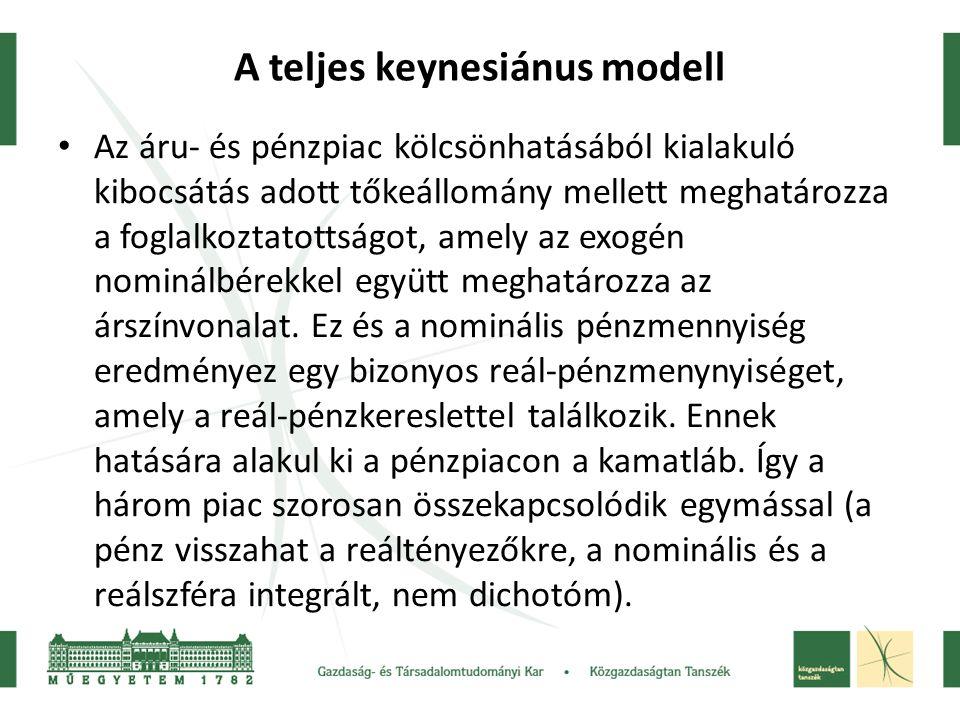 A teljes keynesiánus modell Az áru- és pénzpiac kölcsönhatásából kialakuló kibocsátás adott tőkeállomány mellett meghatározza a foglalkoztatottságot,