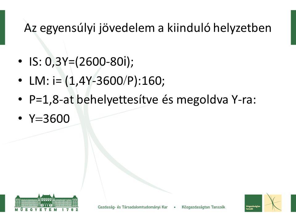 Az egyensúlyi jövedelem a kiinduló helyzetben IS: 0,3Y=(2600-80 i ); LM: i= (1,4Y-3600  P):160; P=1,8-at behelyettesítve és megoldva Y-ra: Y  3600