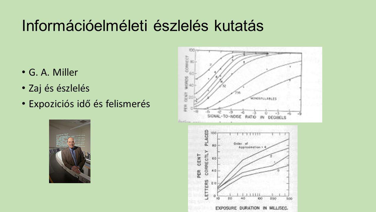 Információelméleti észlelés kutatás G. A. Miller Zaj és észlelés Expoziciós idő és felismerés