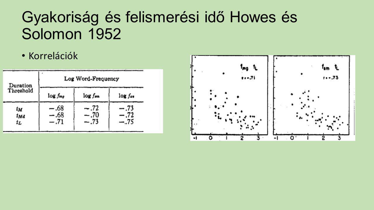 Gyakoriság és felismerési idő Howes és Solomon 1952 Korrelációk