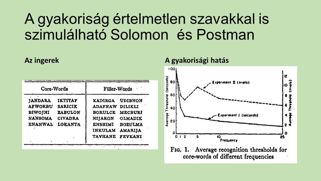 A gyakoriság értelmetlen szavakkal is szimulálható Solomon és Postman Az ingerekA gyakorisági hatás