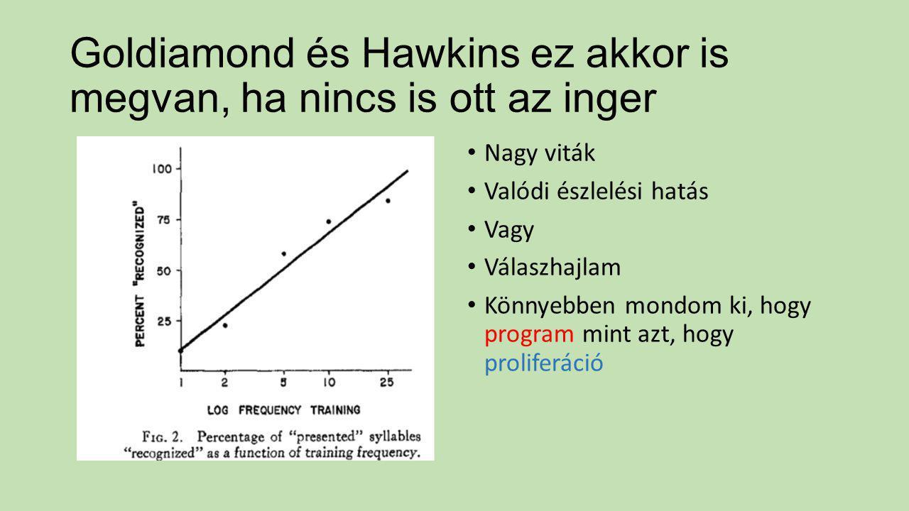 Goldiamond és Hawkins ez akkor is megvan, ha nincs is ott az inger Nagy viták Valódi észlelési hatás Vagy Válaszhajlam Könnyebben mondom ki, hogy prog