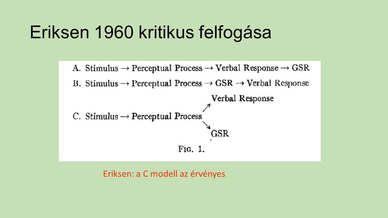 Eriksen 1960 kritikus felfogása Eriksen: a C modell az érvényes
