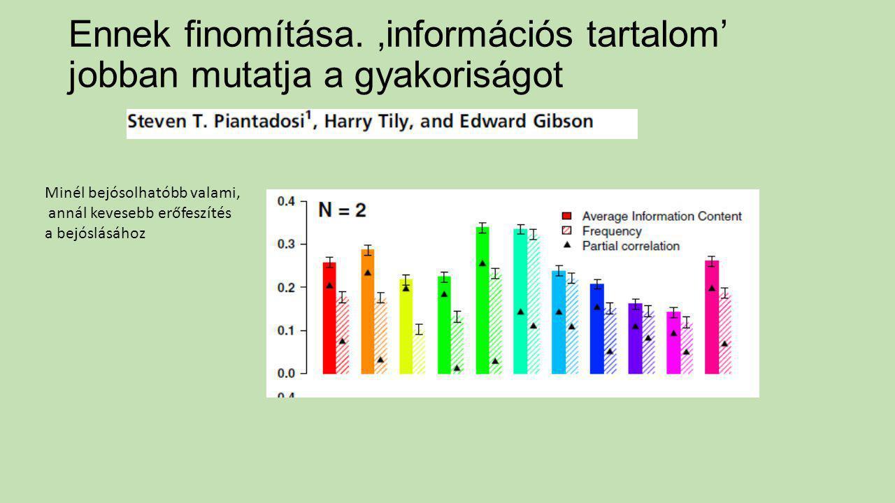 Ennek finomítása. 'információs tartalom' jobban mutatja a gyakoriságot Minél bejósolhatóbb valami, annál kevesebb erőfeszítés a bejóslásához