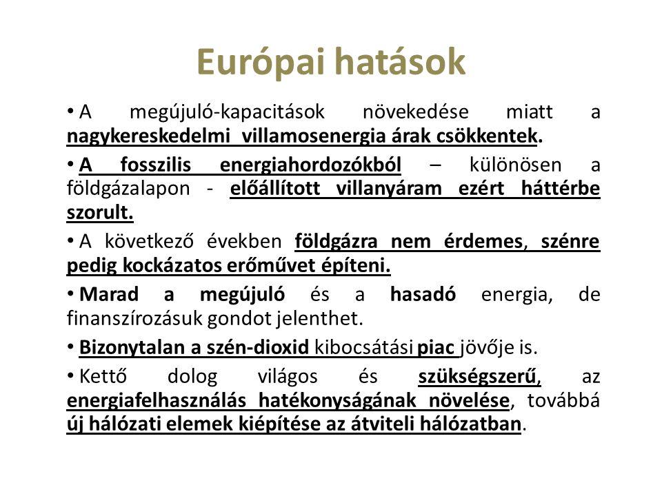 Európai hatások A megújuló-kapacitások növekedése miatt a nagykereskedelmi villamosenergia árak csökkentek. A fosszilis energiahordozókból – különösen