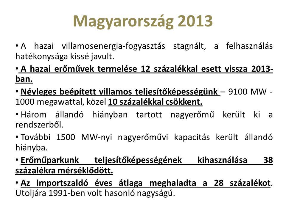 Magyarország 2013 A hazai villamosenergia-fogyasztás stagnált, a felhasználás hatékonysága kissé javult. A hazai erőművek termelése 12 százalékkal ese
