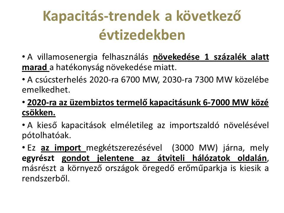 Kapacitás-trendek a következő évtizedekben A villamosenergia felhasználás növekedése 1 százalék alatt marad a hatékonyság növekedése miatt. A csúcster