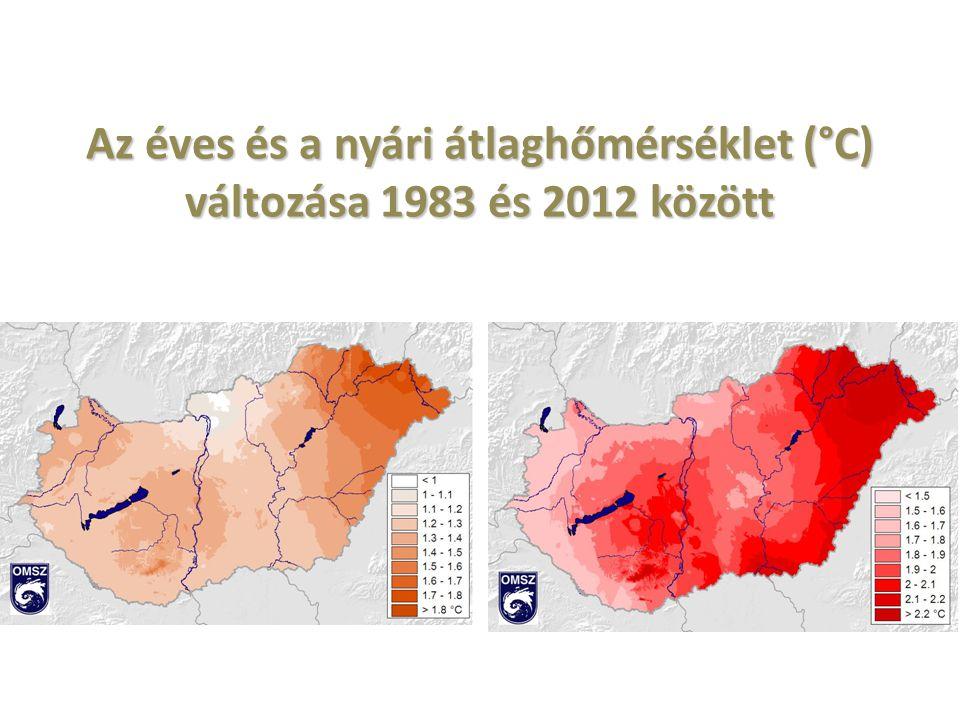 Az éves és a nyári átlaghőmérséklet (°C) változása 1983 és 2012 között