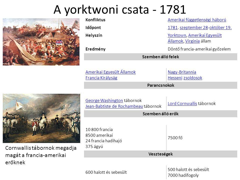 A yorktwoni csata - 1781 KonfliktusAmerikai függetlenségi háború Időpont17811781. szeptember 28-október 19.szeptember 28október 19. HelyszínYorktownYo