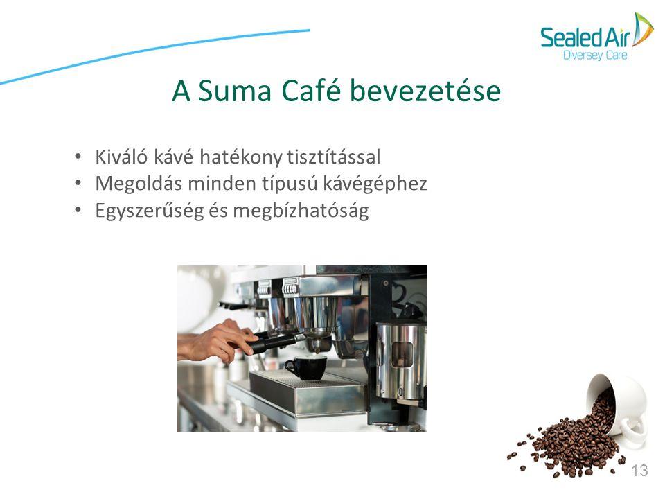 A Suma Café bevezetése 13 Kiváló kávé hatékony tisztítással Megoldás minden típusú kávégéphez Egyszerűség és megbízhatóság