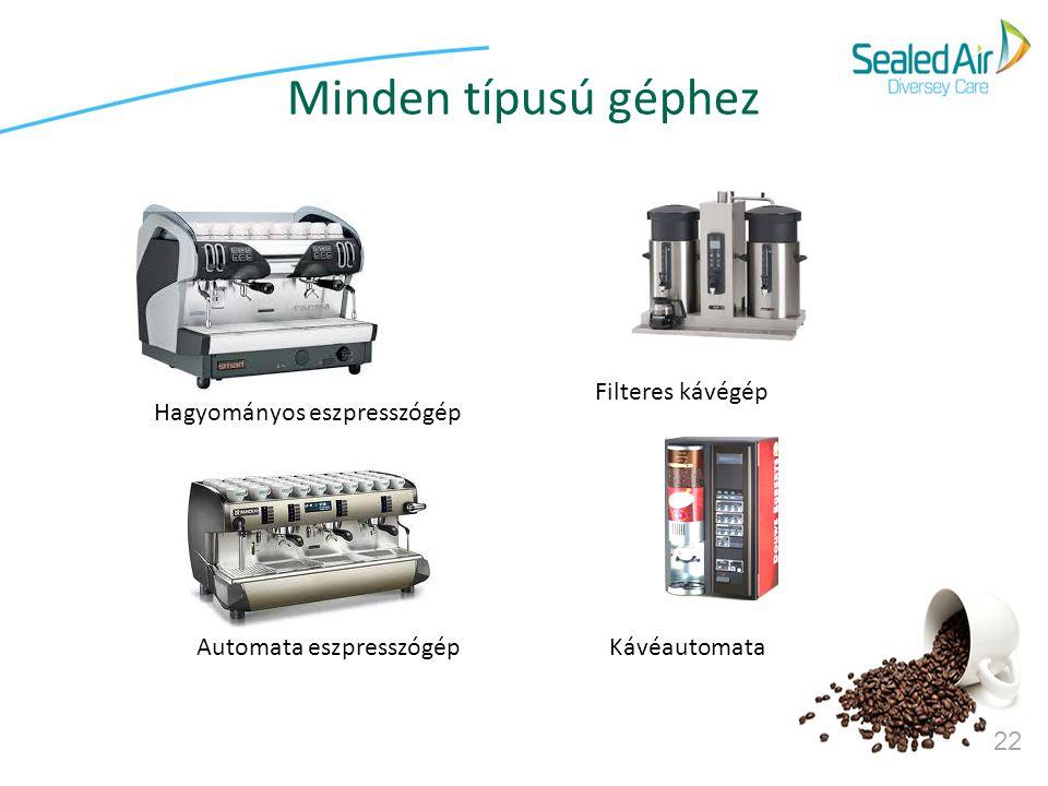 Minden típusú géphez 22 Hagyományos eszpresszógép Automata eszpresszógép Filteres kávégép Kávéautomata